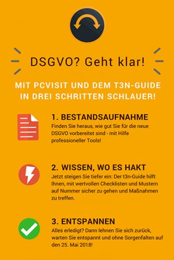 Infografik_DSGVO_Blogartikel